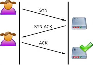 Schéma d'une connexion normale entre un client (Alice) et le serveur