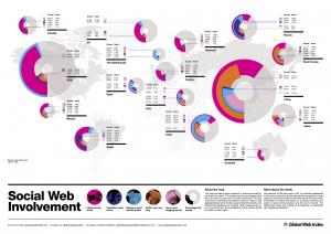 Carte de l'utilisation des réseaux sociaux dans le monde