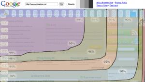 WebActus dans Browser Size en 1024x768