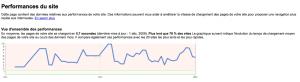 Page Speed de WebActus