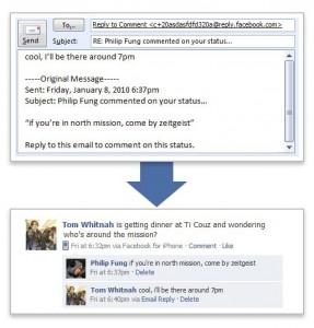 Réponse aux notifications facebook depuis votre email