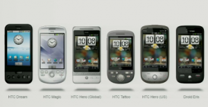 Gamme HTC