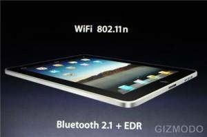 Keynote - iPad - Taille