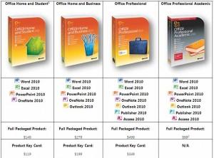 Différents packs office 2010 et leurs prix