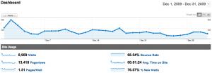 Statistiques WebActus - Décembre 2009