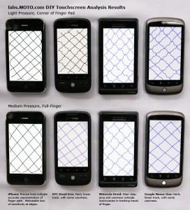 Test des écrans tactiles de smartphones