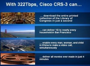 Que peut-on faire avec la technologie CRS-3