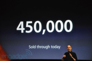 Nombres iPads vendues