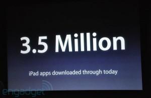 Nombre d'applis téléchargées en une journée pour l'iPad