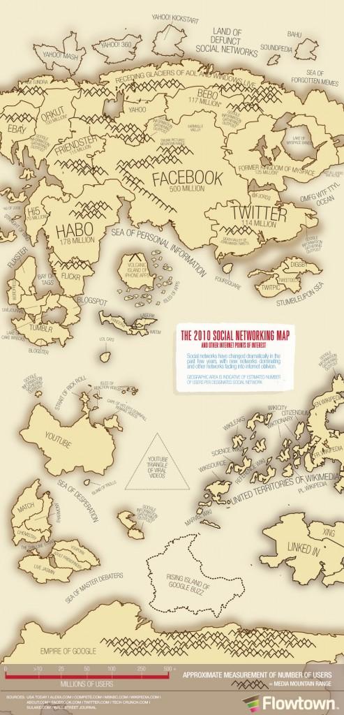 Cartographie des réseaux sociaux