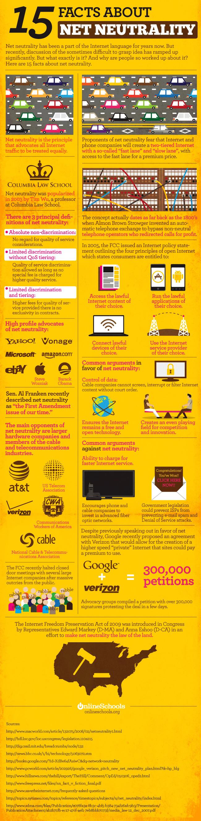 15 choses sur la neutralité du net