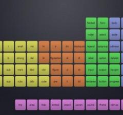 Tableau périodique des éléments HTML5