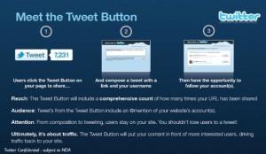 Twitter devrait officialiser un bouton de partage Tweet