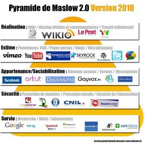 Pyramide de Maslow du Web