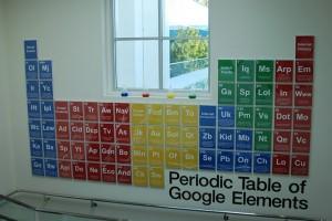 Tableau périodique de Google Elements