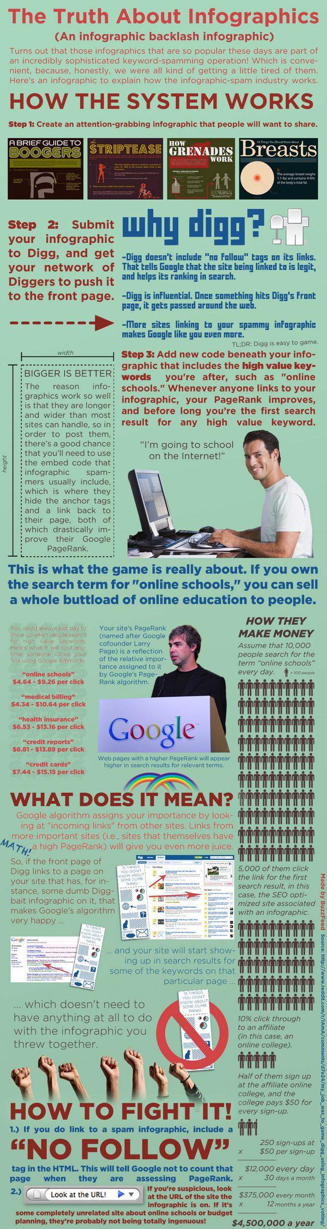 La vérité sur les infographies