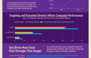 Le marketing par email n'est pas mort