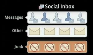 Messagerie sociale