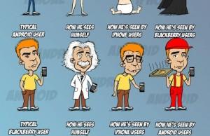 Quelle vision avons-nous entre utilisateurs de SmartPhone?