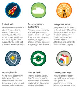 Caractéristiques Chrome OS