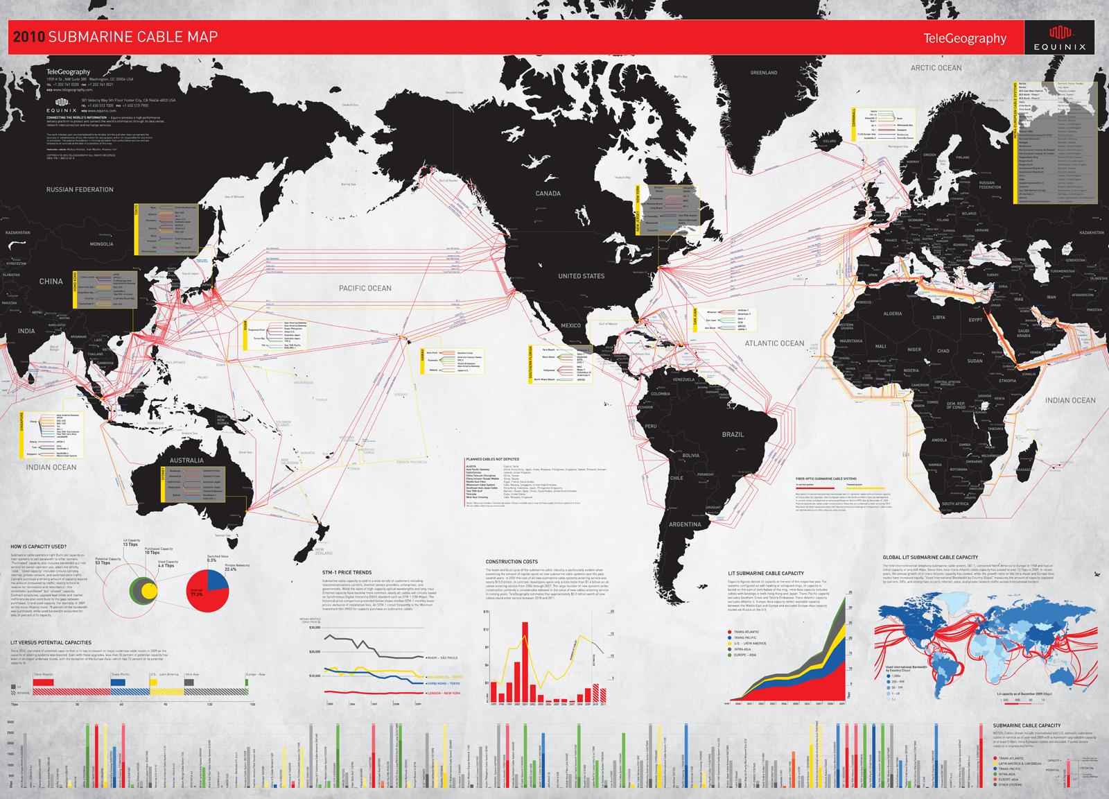Carte 2010 des câbles sous marins d'Internet