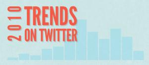 Top 10 des sujets les plus abordés sur Twitter en 2010