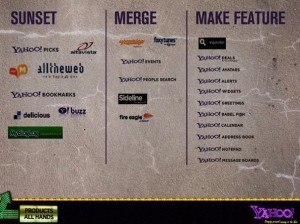 Récapitulatif actions Yahoo