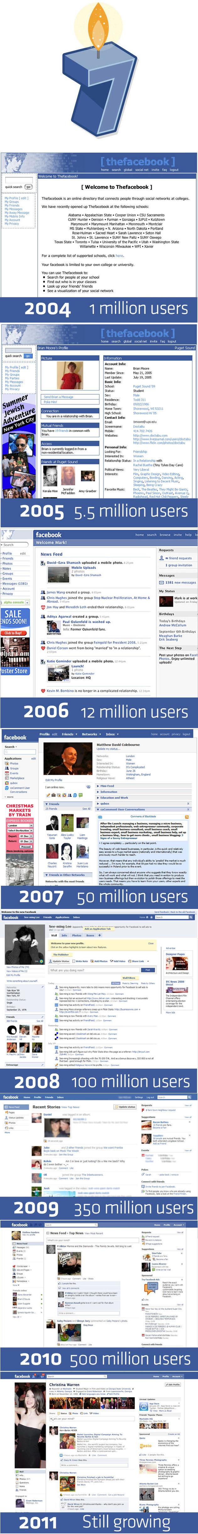 Facebook à 7 ans