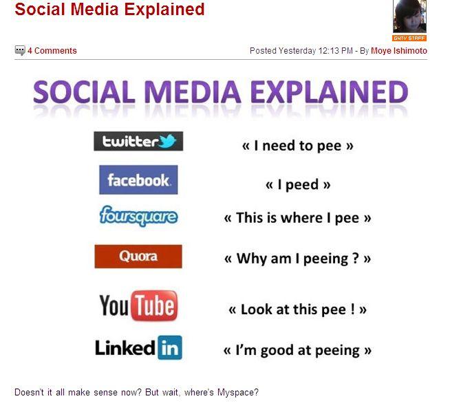 Les réseaux sociaux par l'exemple