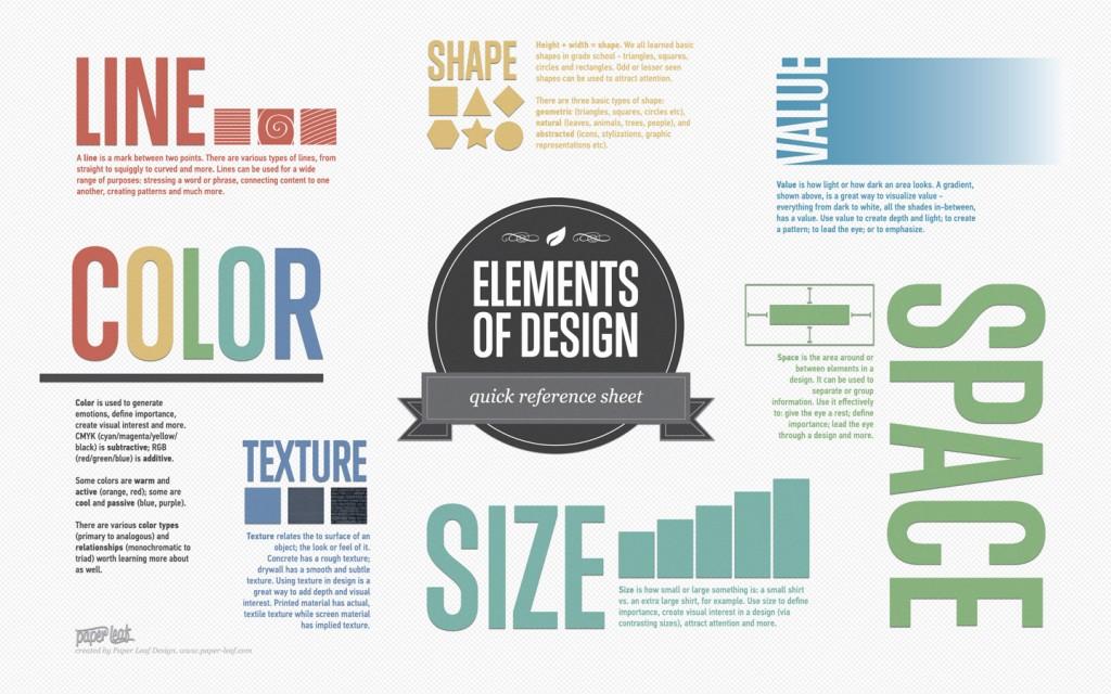 Elements des designs