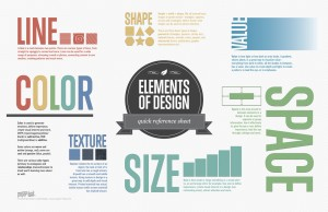 Elements des designs