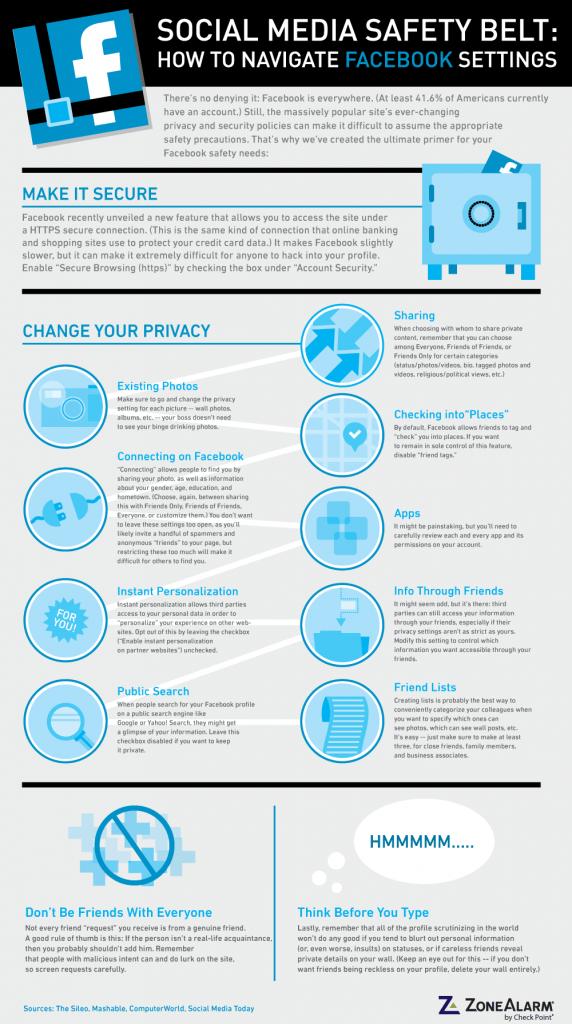 Comment naviguer dans les paramètres de sécurité de Facebook