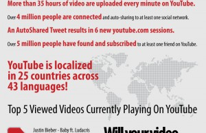 Youtube a 6 ans