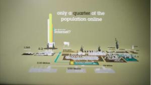 Votre Internet est-il respectueux de l'environnement?