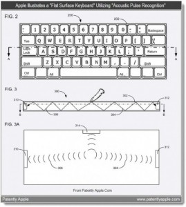 brevet d'un clavier sans touche