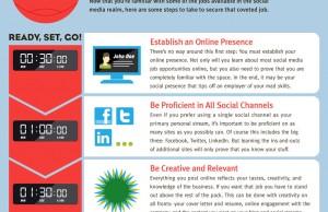 Comment obtenir un job dans le social media en 5 minutes
