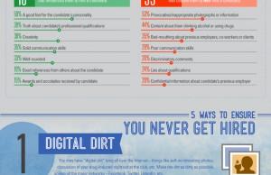 Comment les entreprises embauchent/virent via les réseaux sociaux