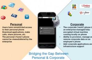 VMware virtualisation sur mobile