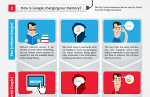 Comment Google affecte notre cerveau