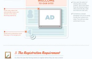 Toutes les raisons qui font fuir les internautes d'un site?