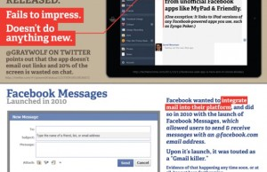 Les échecs de Facebook