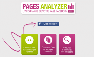 Pages Analyzer