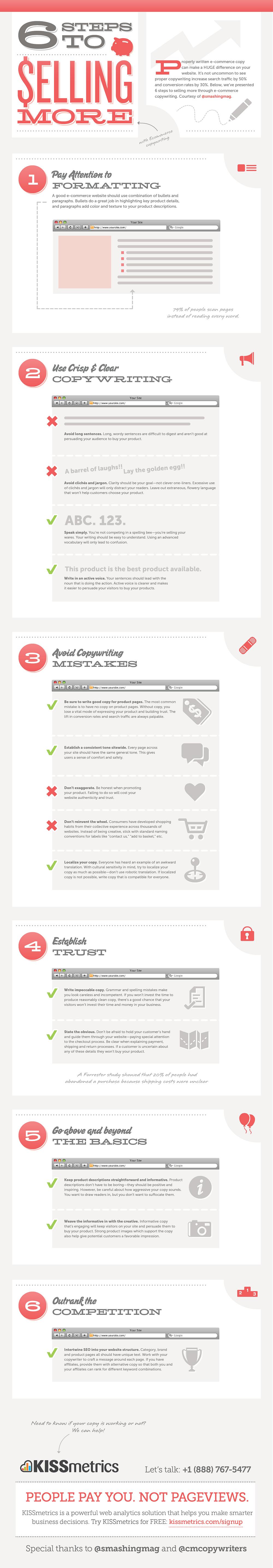 6 conseils pour mieux vendre sur Internet