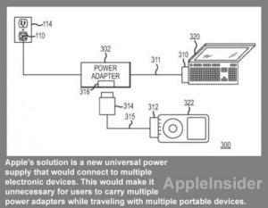 Adaptateur universel pour recharger l'ensemble des équipements Apple