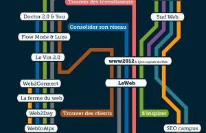 Conférence web française