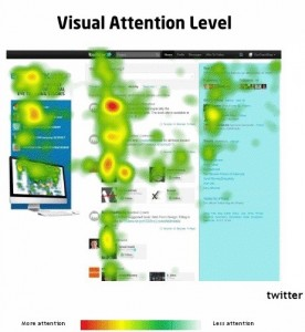 Eyetracking Twitter