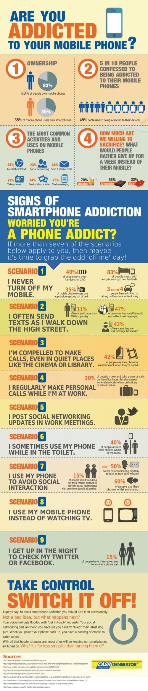 9 faits pour savoir si vous êtes addict à votre téléphone mobile