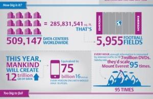 statistiques datacenters