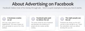 Facebook explication publicité