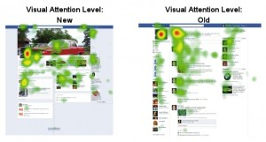 Facebook timeline eyetracking
